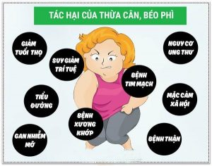 Tac Hai Thua Can