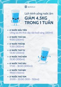 8 Thoi Diem Uong Nuoc